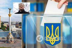 Партия Порошенко лидирует на выборах в Киевсовет, позади – 'Слуга народа' и 'Удар' – опрос