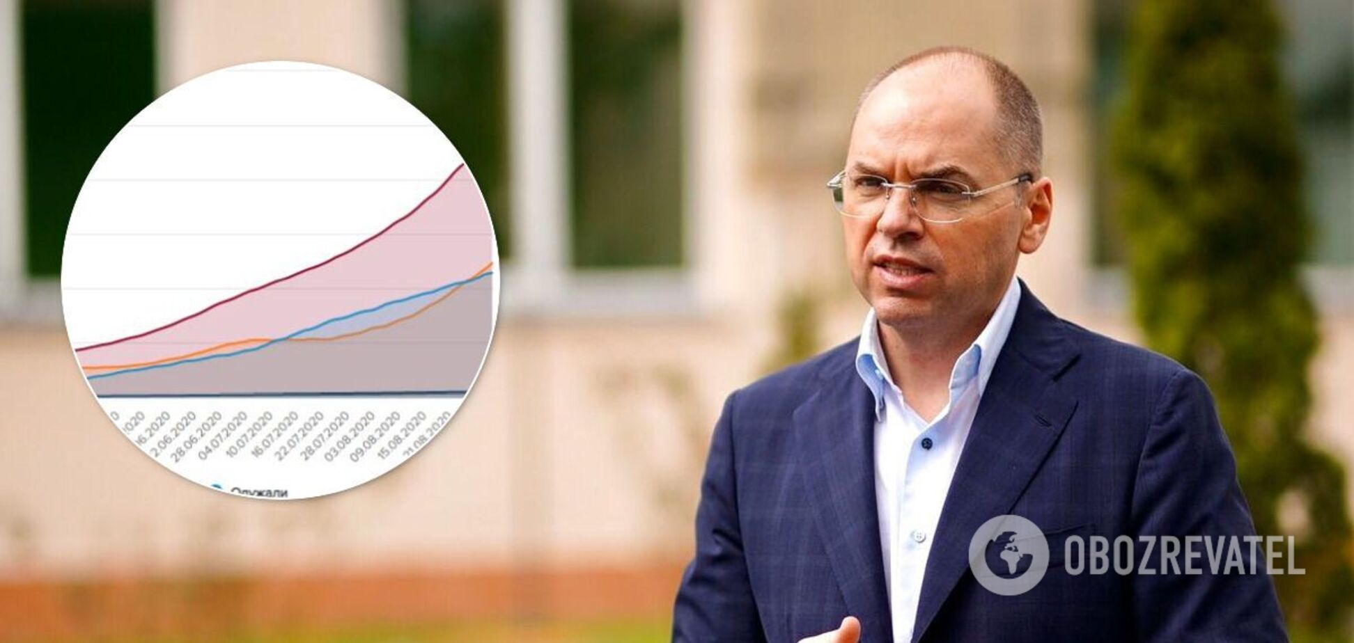 Глава Минздрава озвучил недельную статистику по коронавирусу
