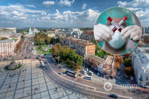 В Киеве – новый 'коронавирусный' антирекорд августа. Иллюстрация