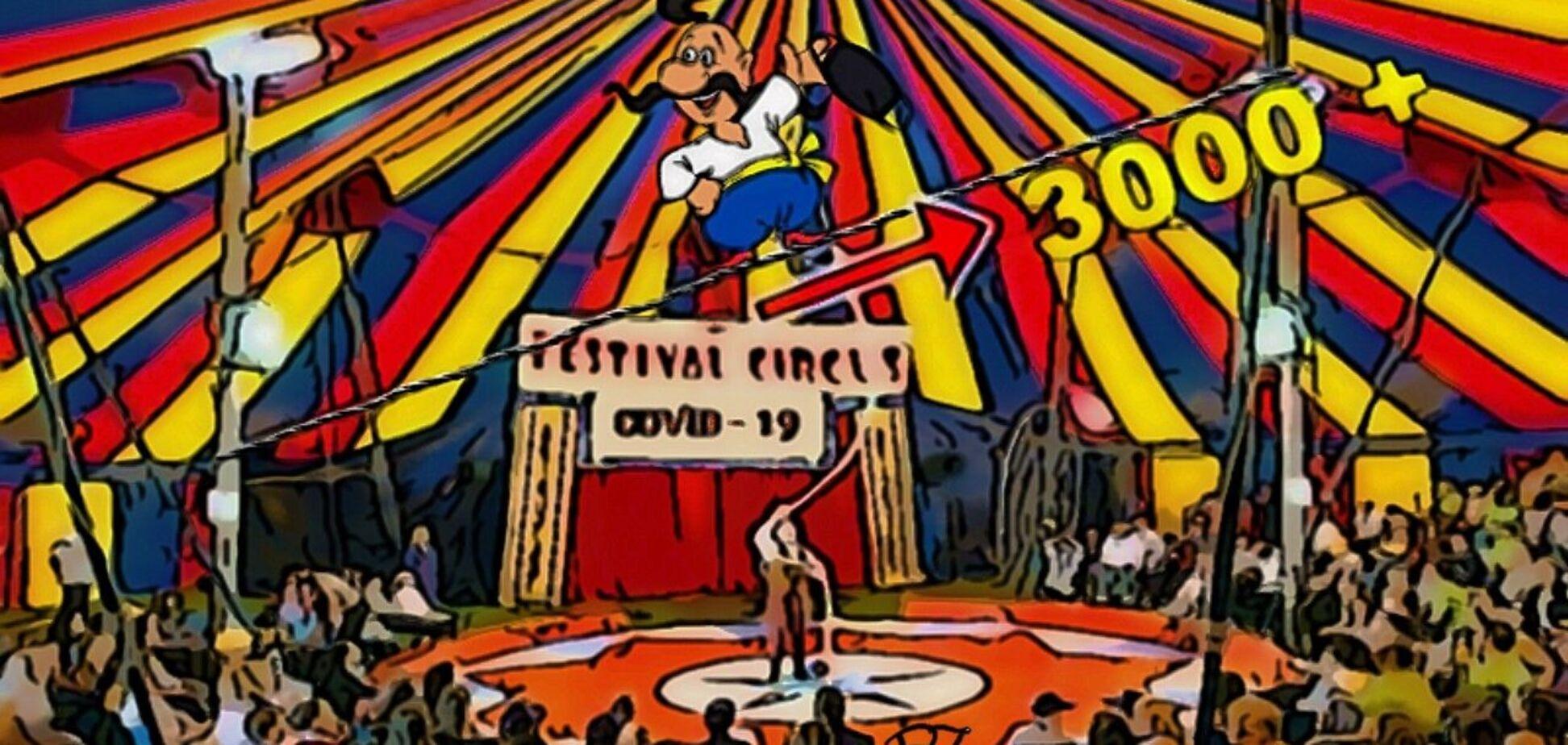 Пандемический цирк: конспирология и клоунская эквилибристика на вирусных антирекордах