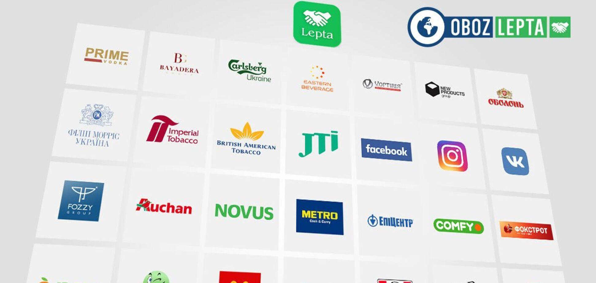 Індекс соціальної відповідальності бізнесу: перші результати