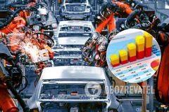 Мировой автопром в ближайшее время ожидает рост