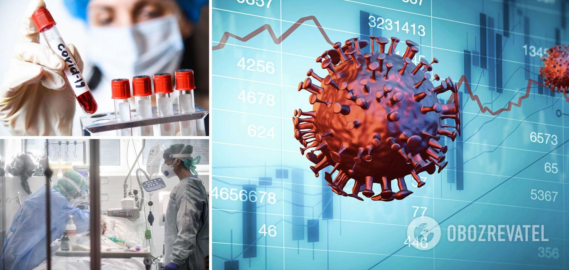 Епідеміолог: клінічно підтверджених випадків COVID-19 в Україні в сотні разів більше