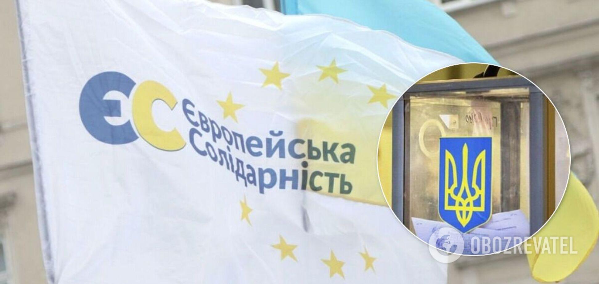 Партія Порошенка лідирує у радах областей та облцентрів, –рух 'ЧЕСНО'