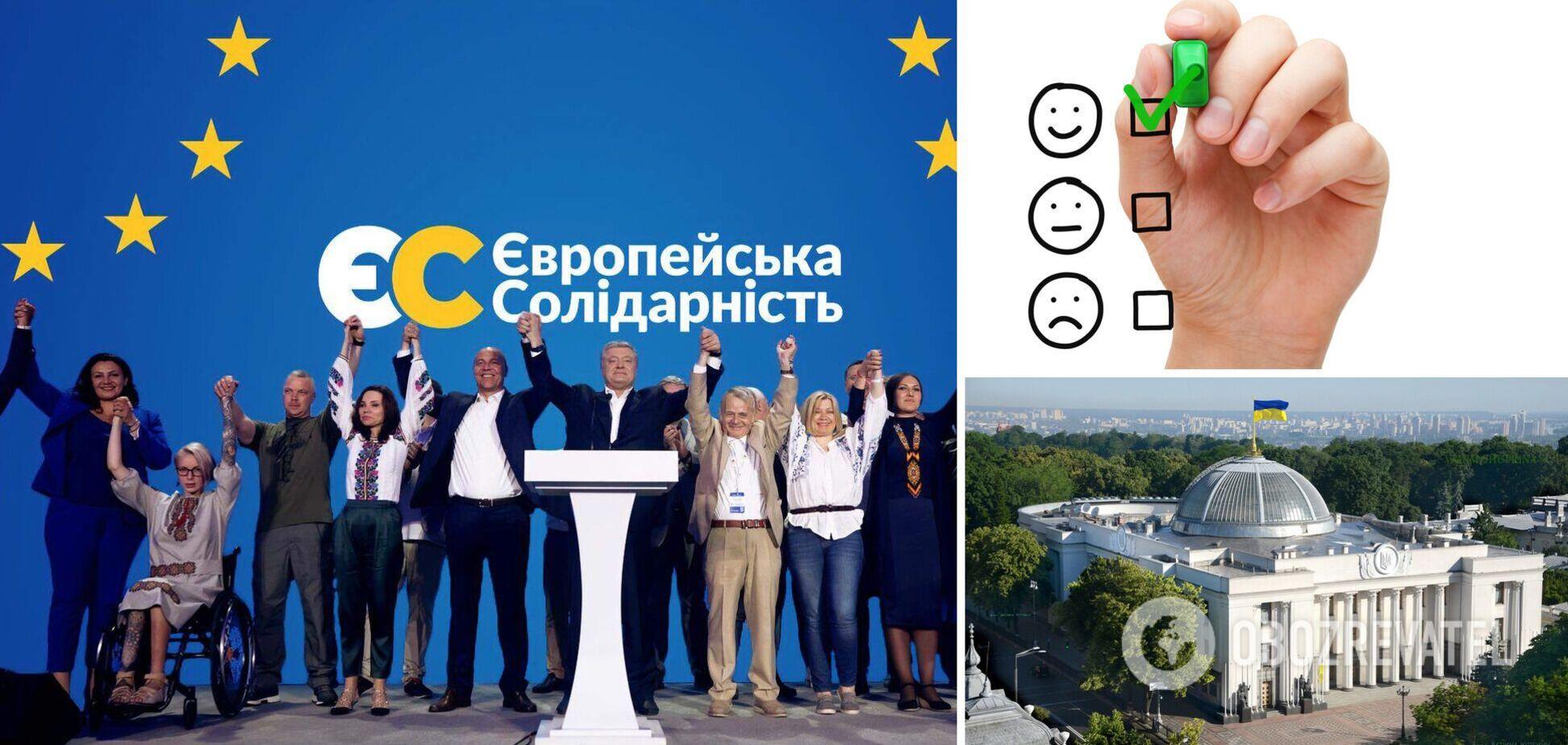 'ЕС' является главной оппозиционной силой в Украине