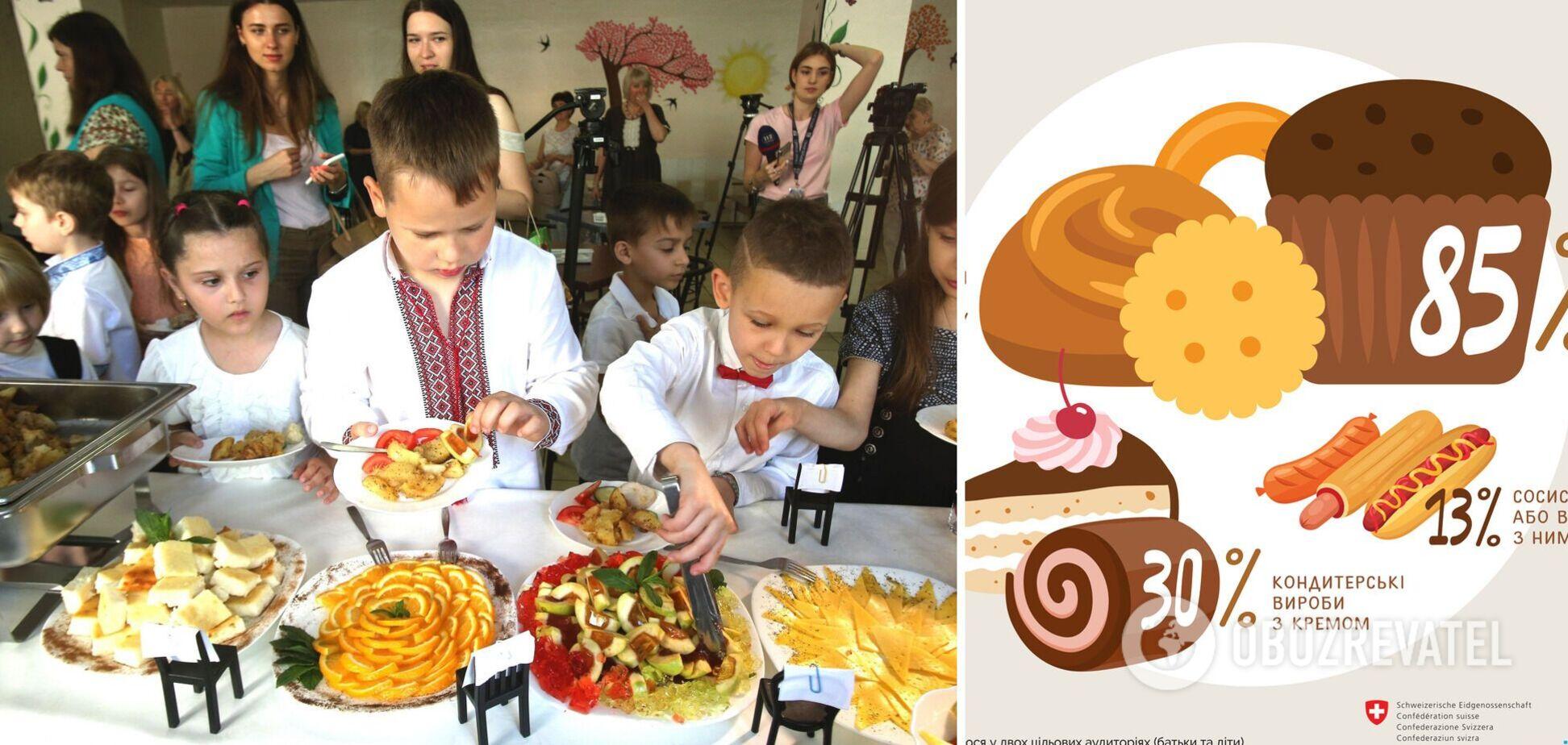 Школярі розповілі, як харчуються зараз и что могло бі Изменить їхні харчові звички