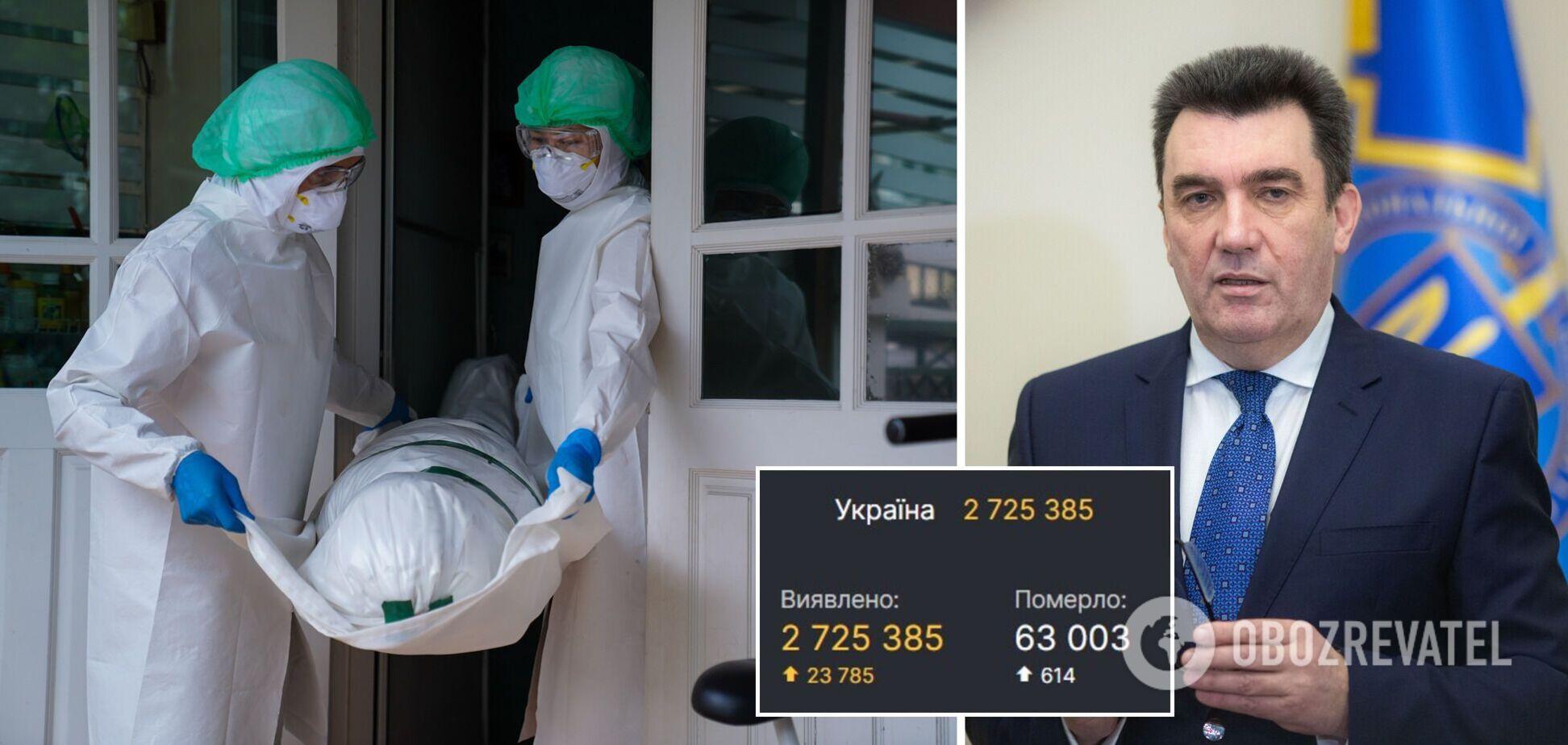 Украину ждет пик пандемии COVID-19 с тысячей смертей ежедневно, – Данилов