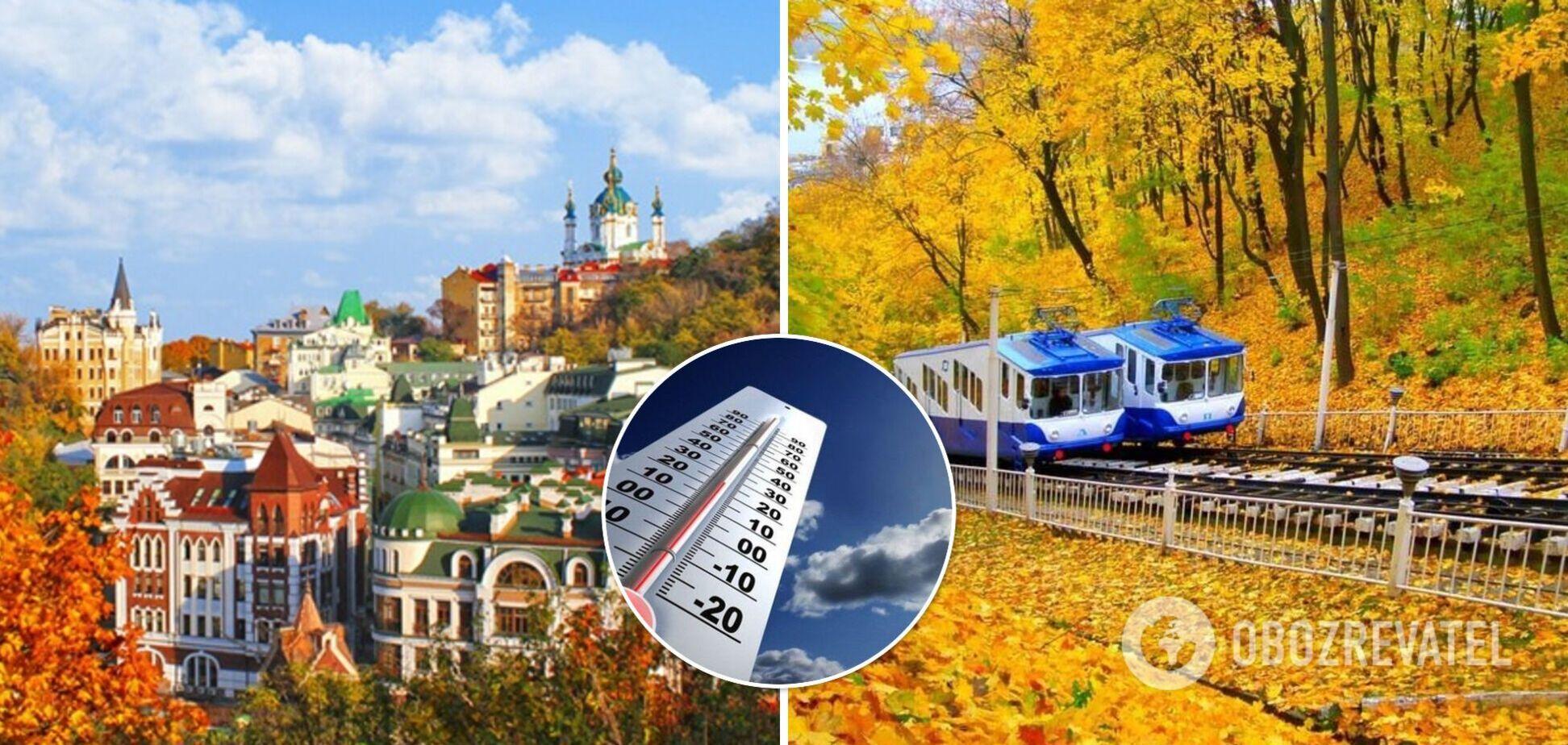 У Києві погода оновила температурний рекорд за понад 140 років спостережень