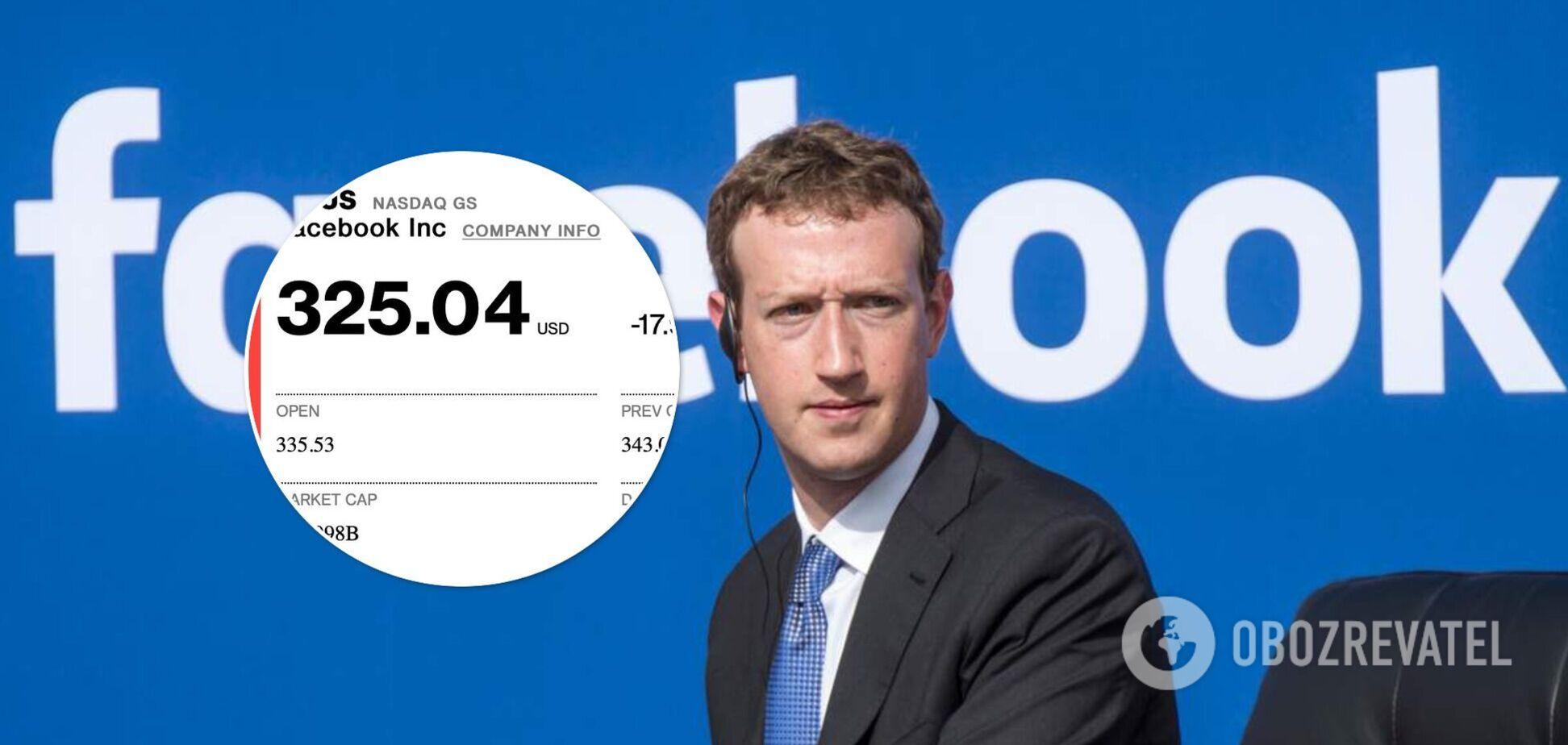 Цукерберг втратив мільярди і опустився на 6-ту сходинку Forbes