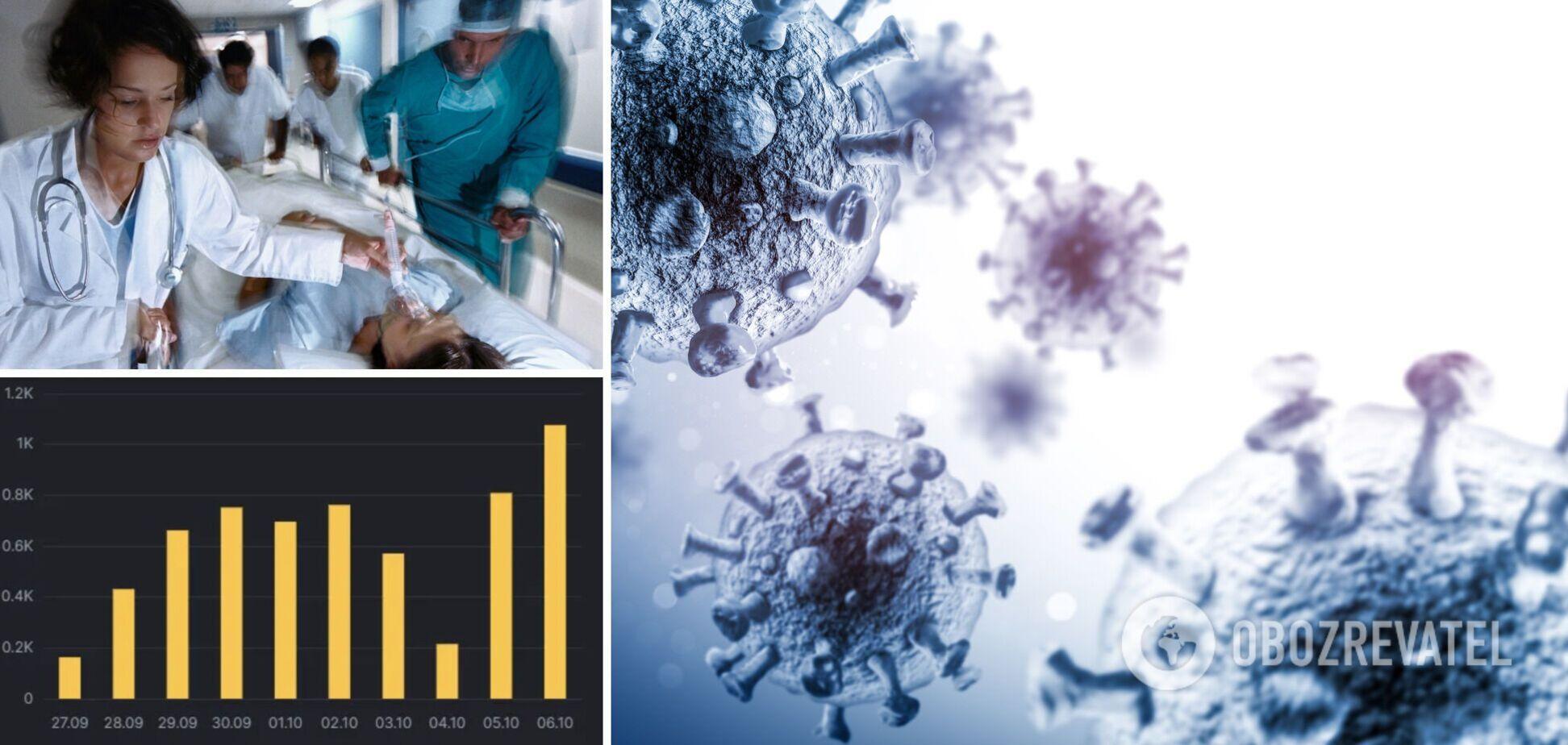 В Одесской области в больницах уже не хватает мест для больных коронавирусом