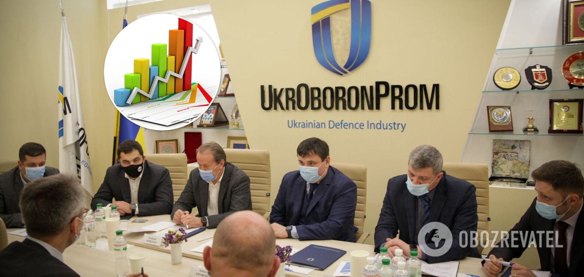 Що не так з 'прозорістю' 'Укроборонпрому'