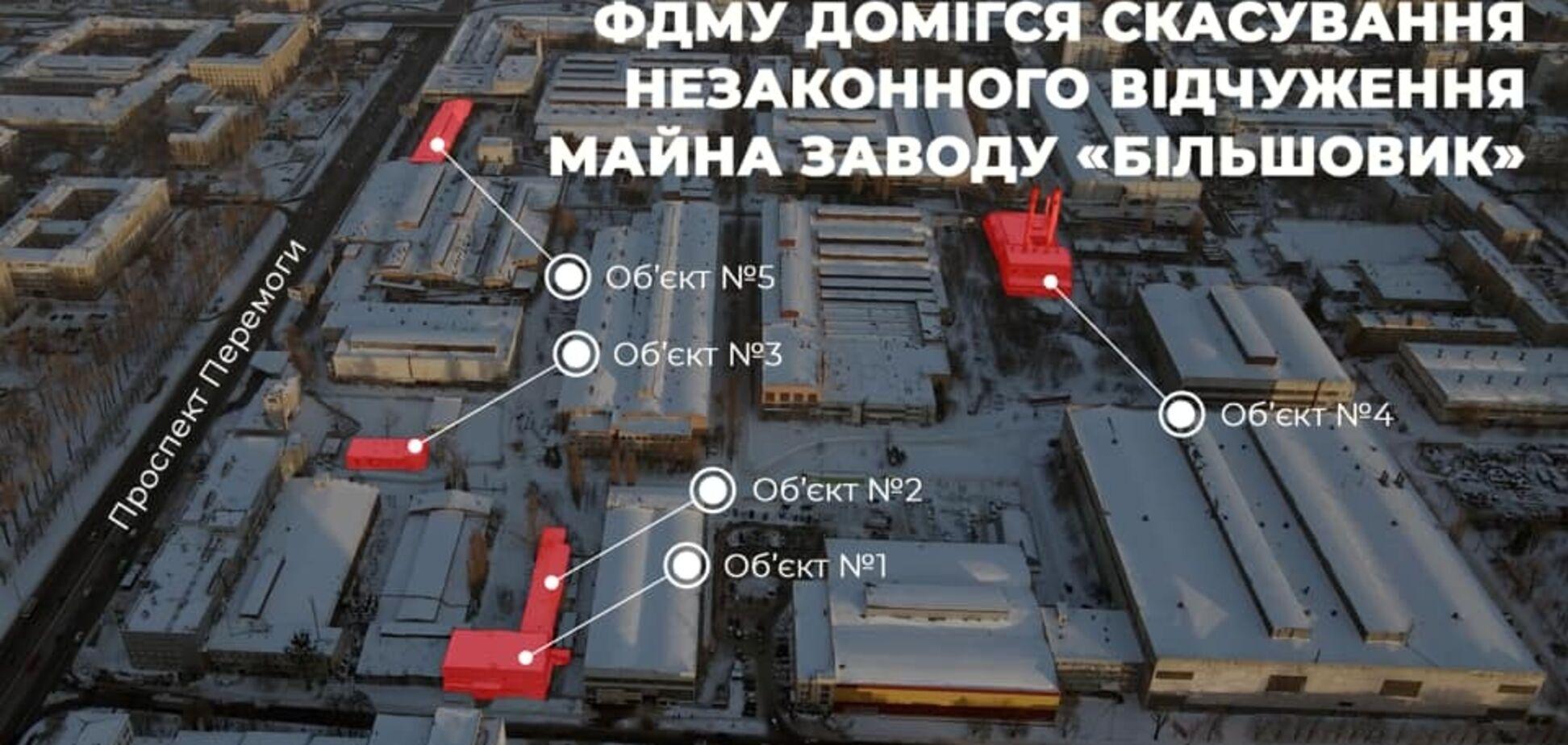 Велика перемога – до складу заводу 'Більшовик' повернули незаконно відчужені будівлі