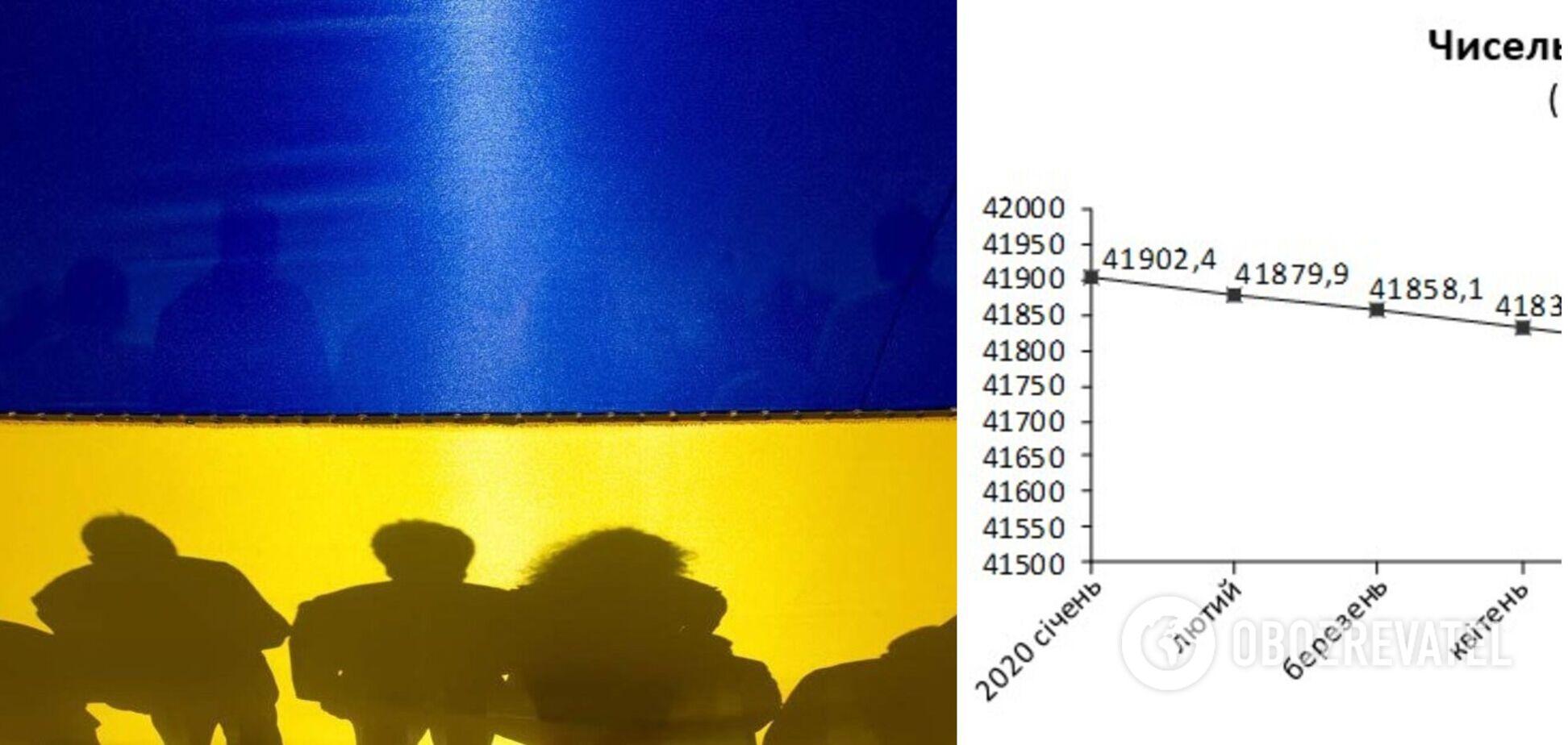 Госстат уточнил, на сколько выросла смертность и уменьшилось население в Украине за год пандемии