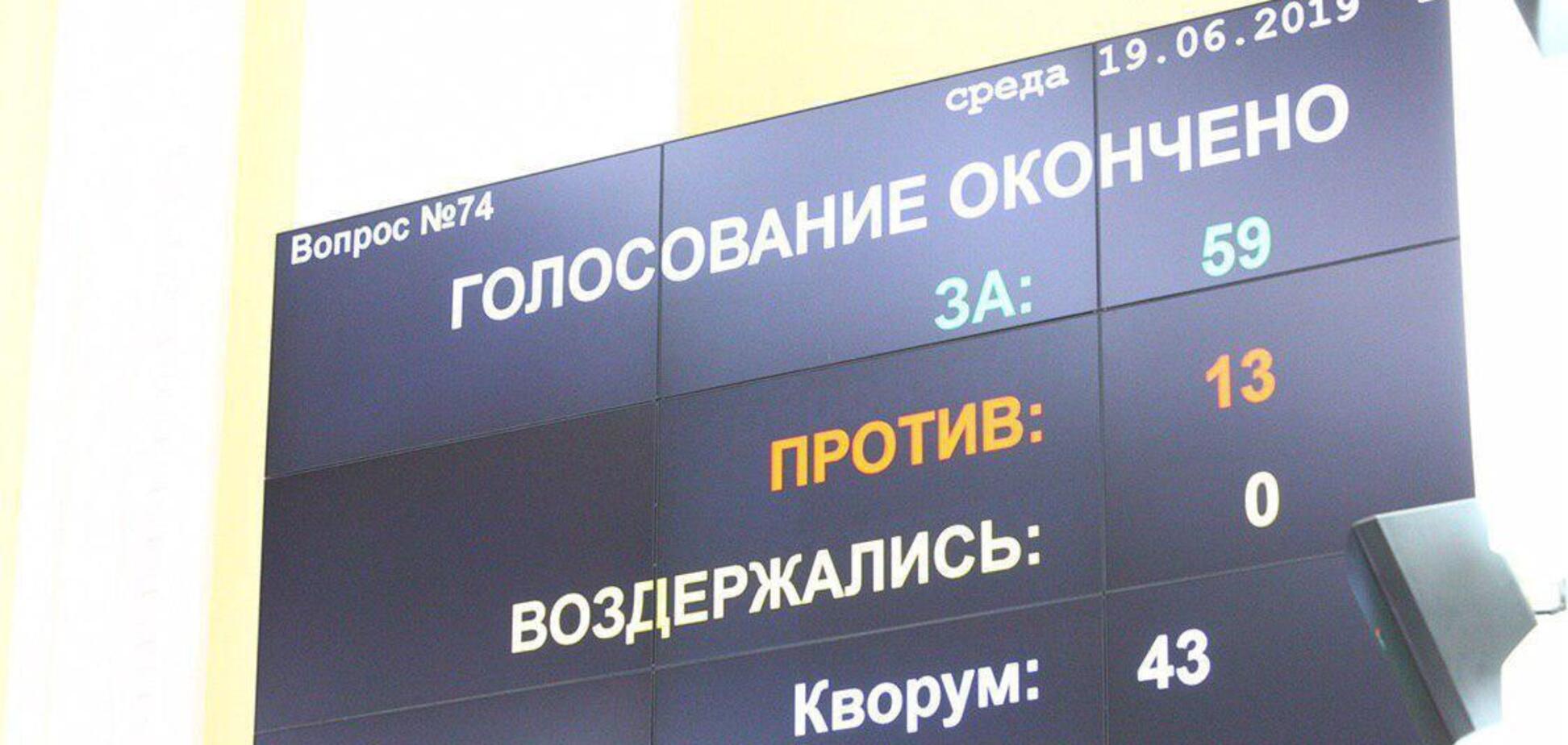 В Харькове под крики 'Ганьба!' вернули проспект Маршала Жукова
