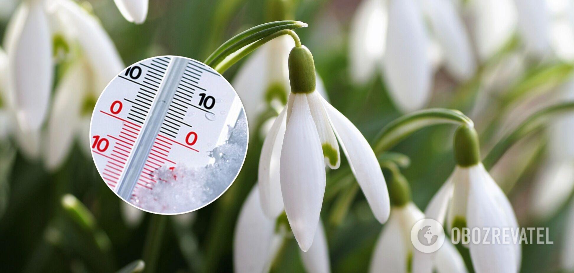 Погода в Україні на березень