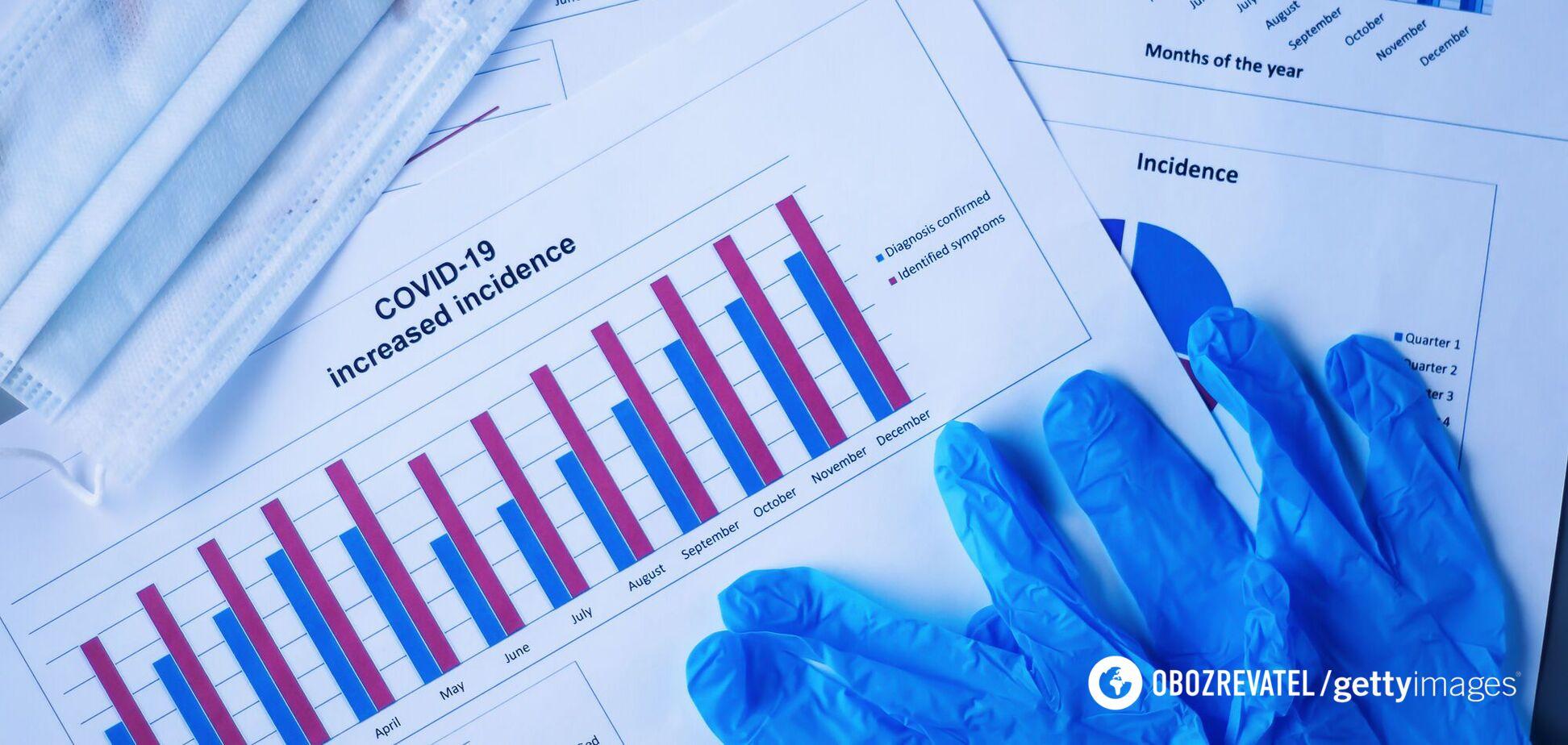Зростання захворюваності на коронавірус