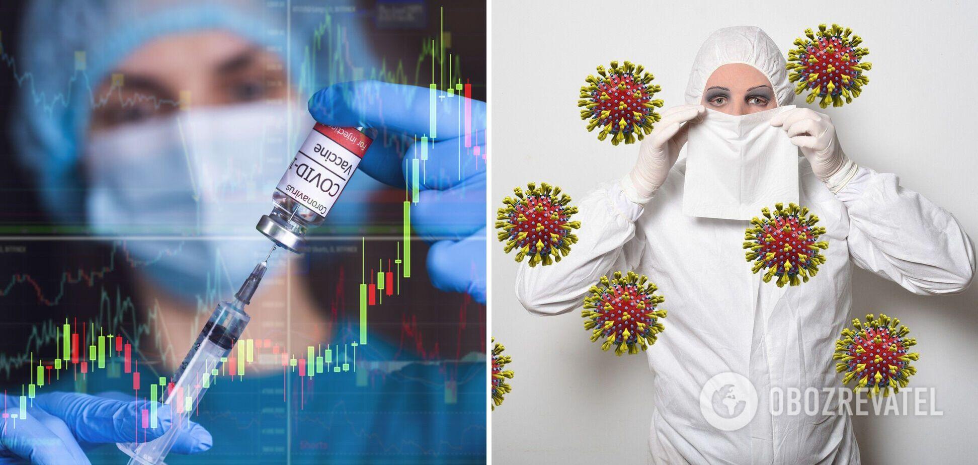Вакцинация в Украине и мире