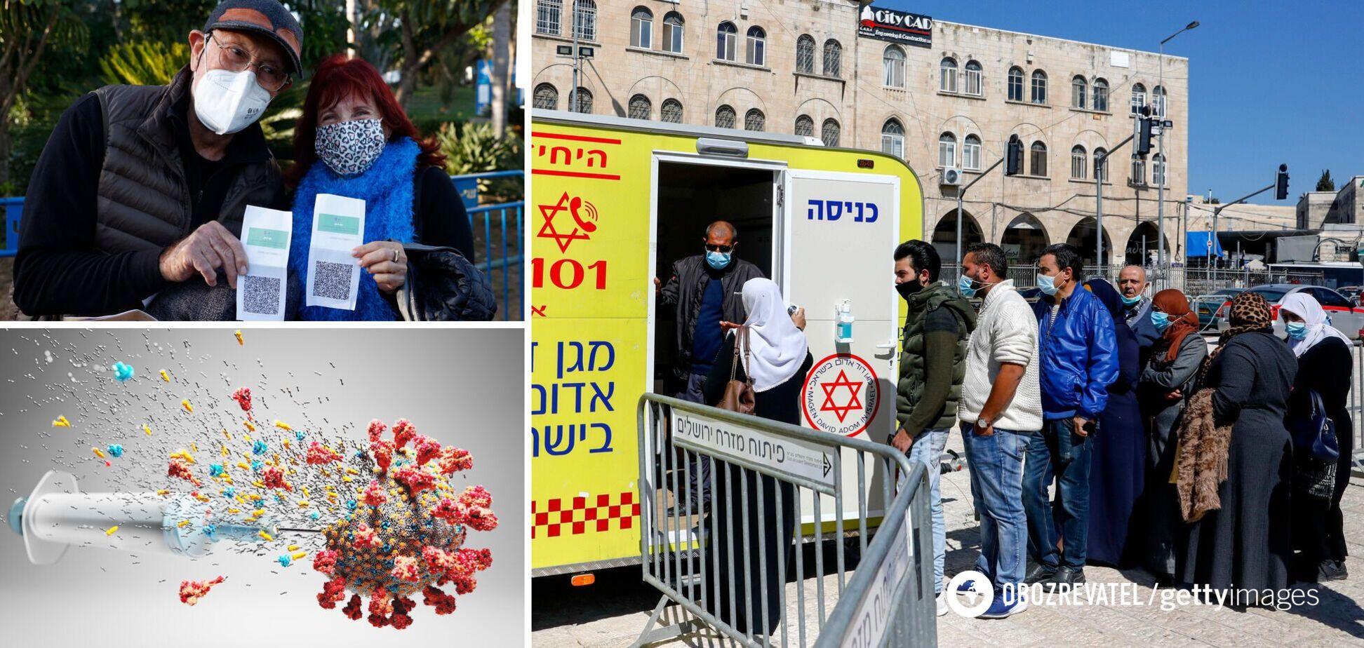 COVID-19 в Ізраїлі