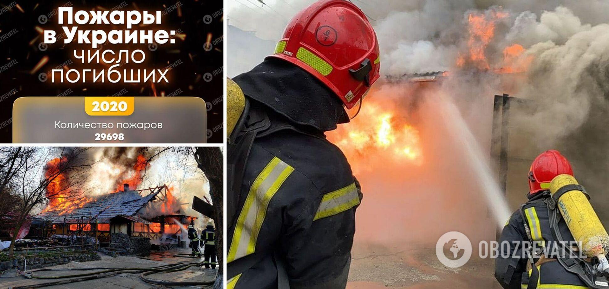 Виноваты сами? В Украине тысячи человек погибают при пожарах: как уберечься