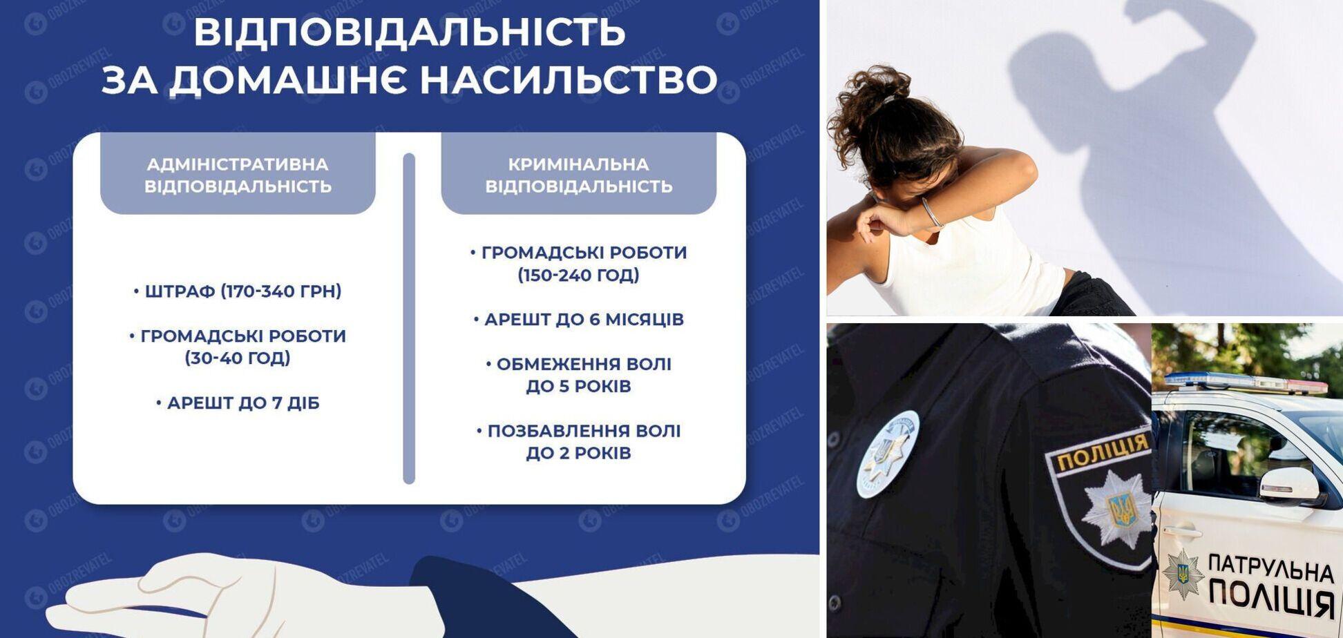 В Украине резко выросли случаи домашнего насилия: как хотят изменить наказание тиранам