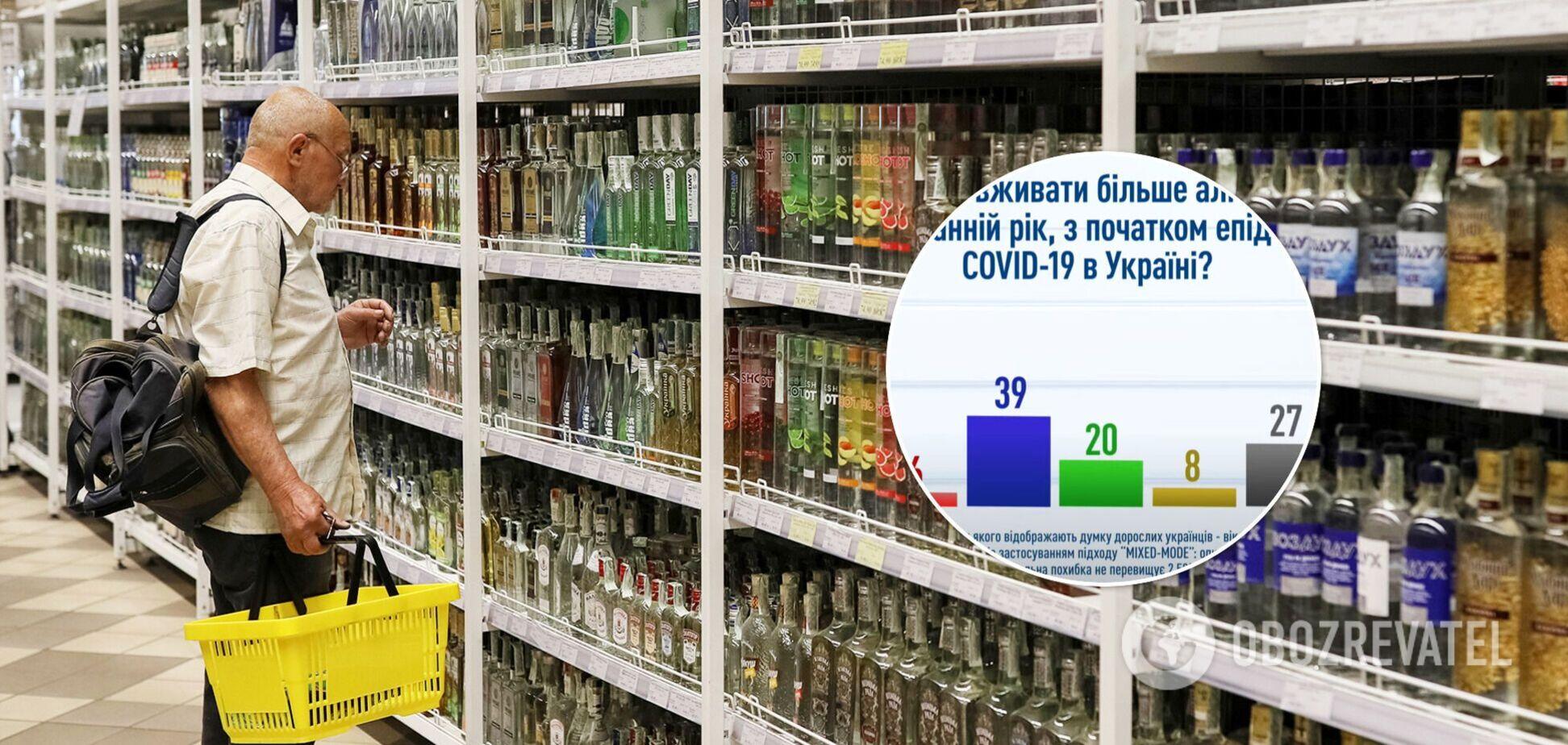 Стало известно, как повлияла пандемия на употребление алкоголя в Украине