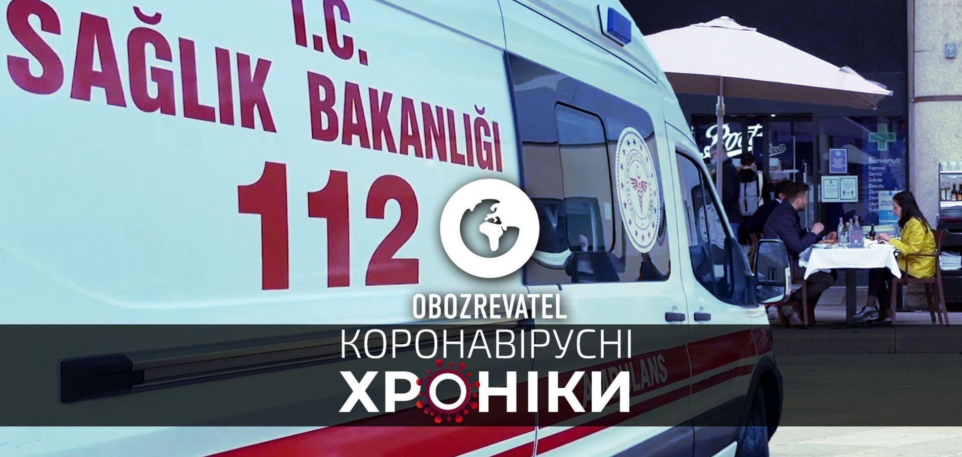 Туреччина закривається на повний локдаун, а США збираються поділитися своїм запасом вакцини AstraZeneca - коронавірусні хроніки