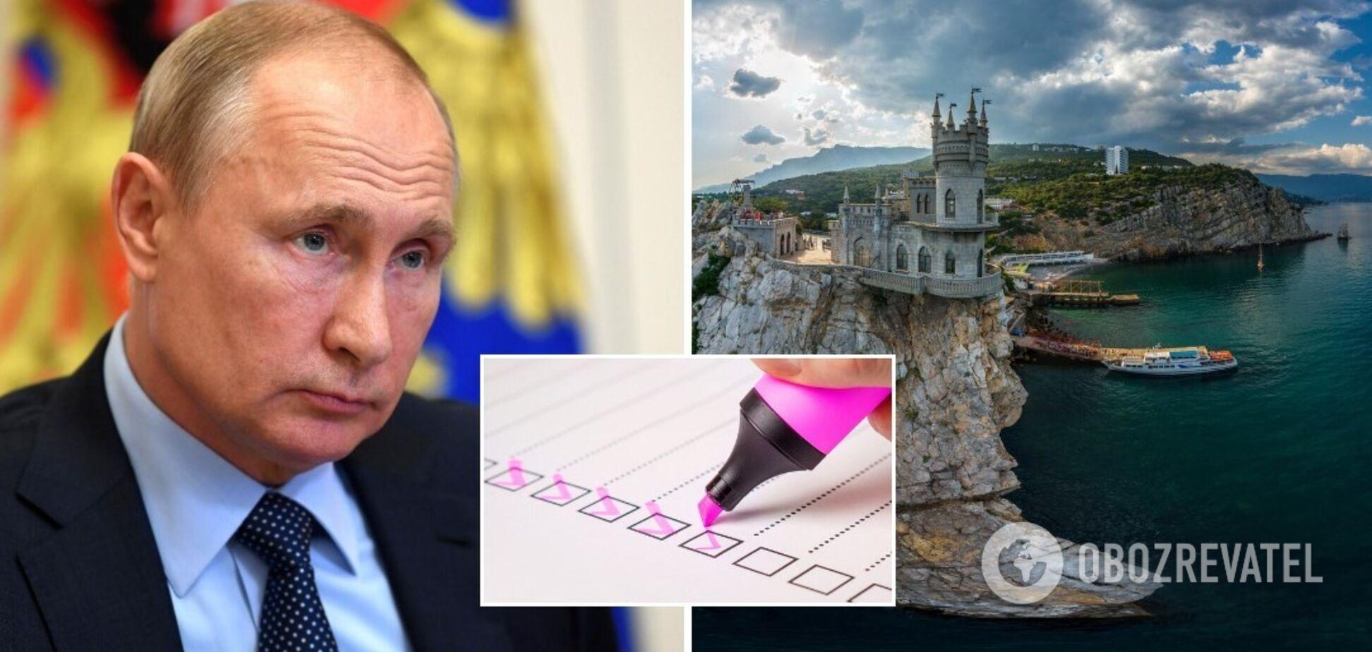 Жителі Росії продовжують підтримувати окупацію Криму і політику Путіна