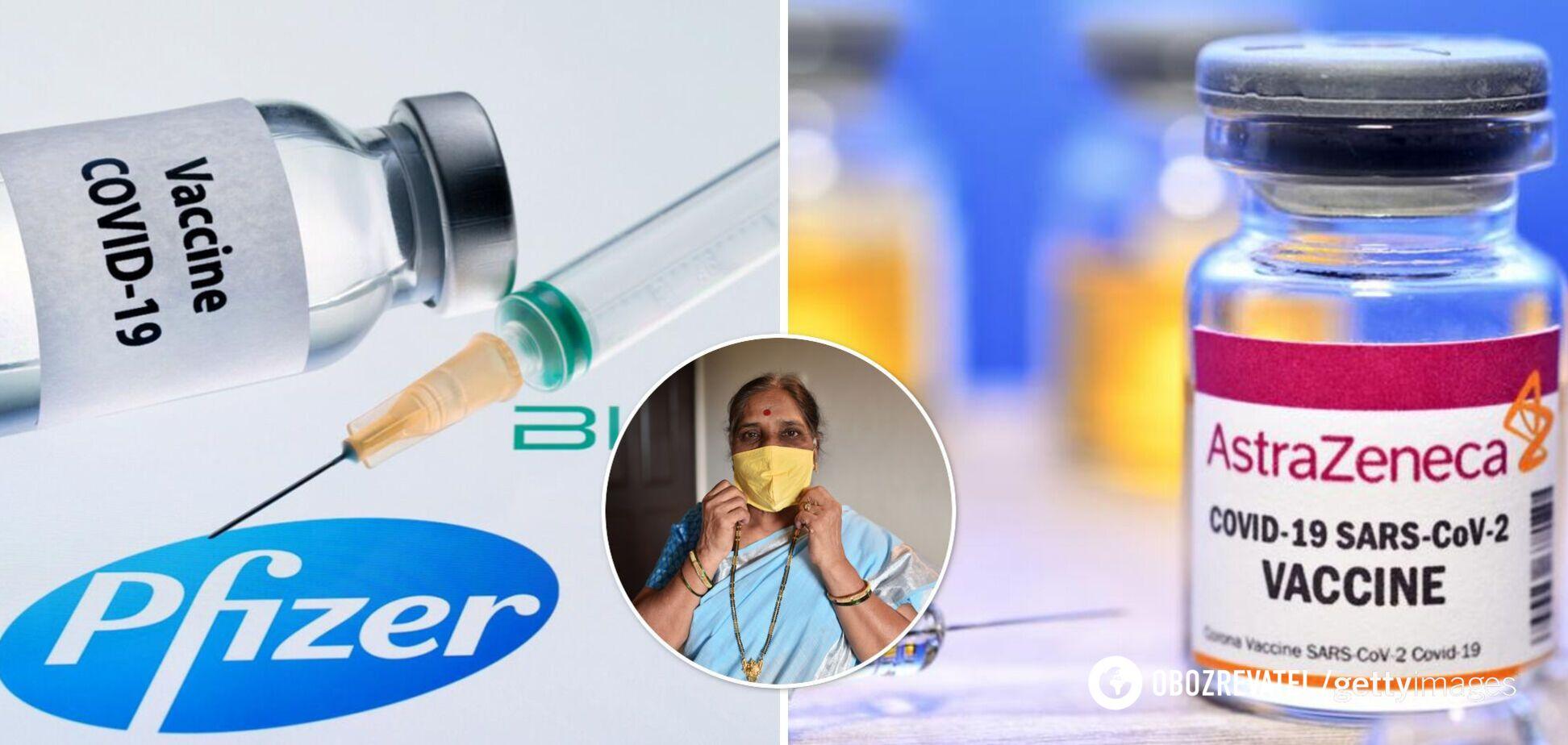 Вакцини Pfizer і AstraZeneca показали ефективність проти індійського штаму COVID-19 – дослідження