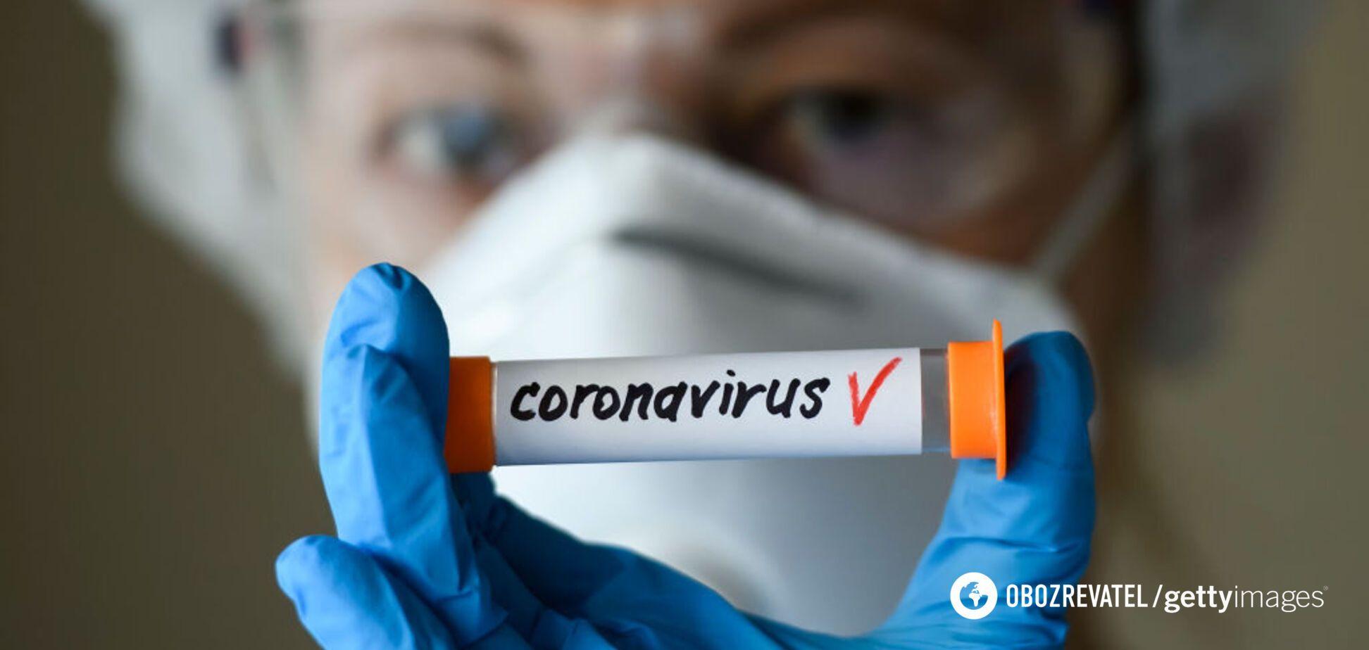 Тест на коронавірус
