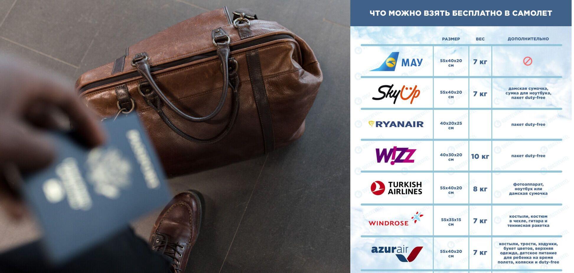 Правила перевозки ручной клади популярных авиаперевозчиков Украины в 2021 году