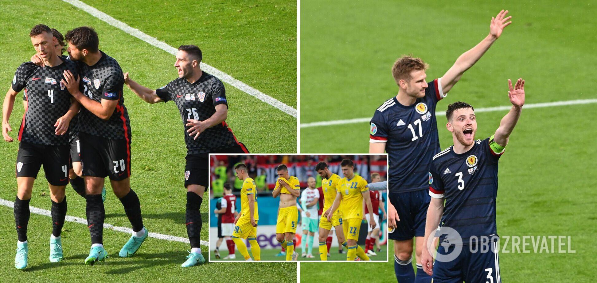 Прогноз на матч Хорватии и Шотландии