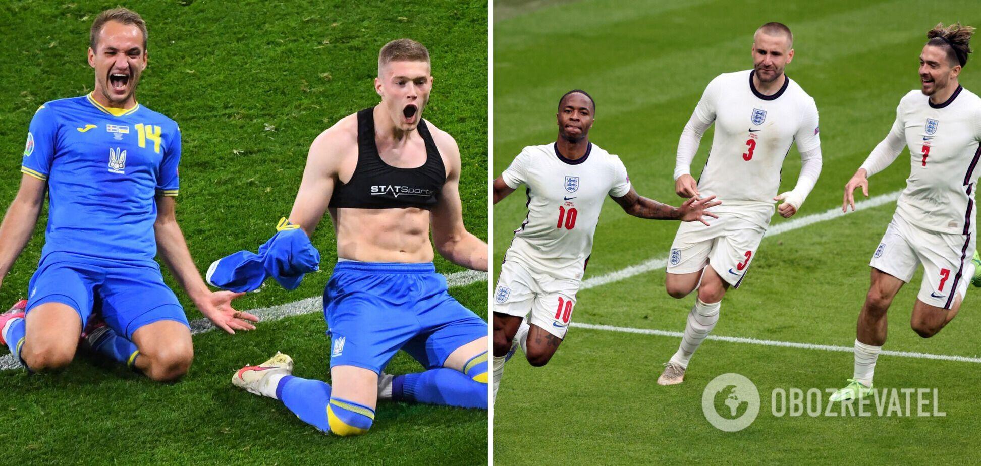 Україна Англія прогноз на матч Євро 2020