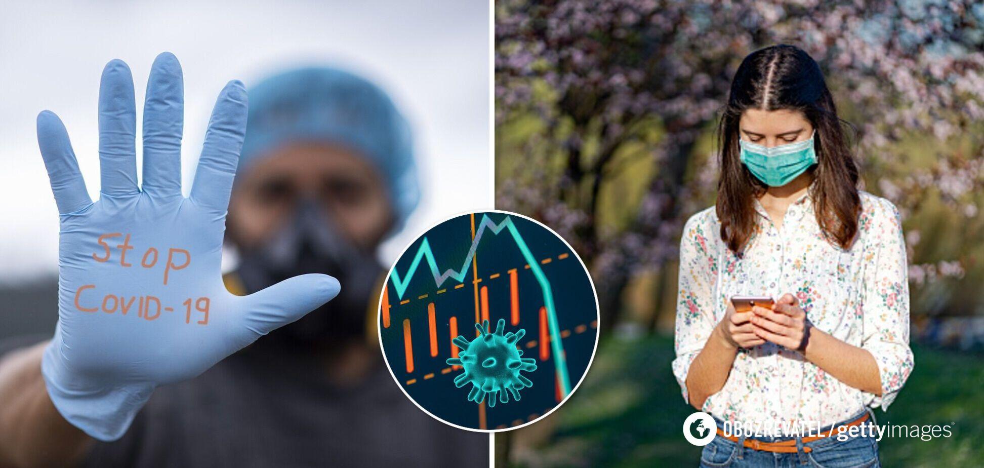 Как будет развиваться ситуация с COVID-19 в Украине: ученые дали прогноз до 22 июня