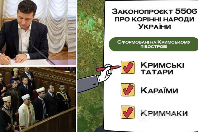 Зеленский взялся за коренные народы Крыма, Россия пожаловалась ЕС: в чем суть законопроекта