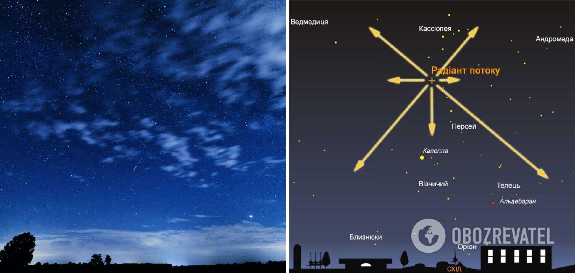 Искать Персеиды нужно в ночном небе ближе к северу