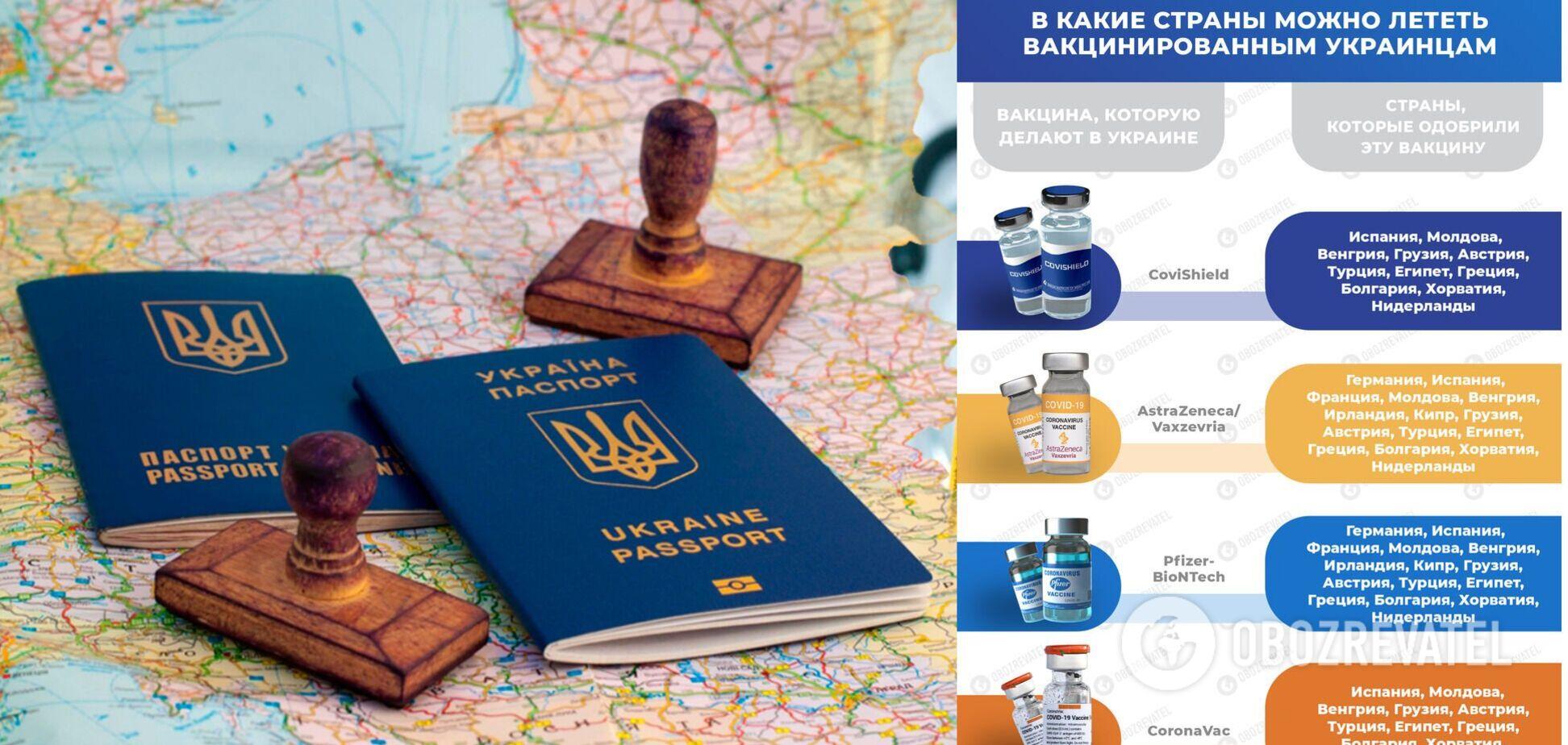 Де зможуть відпочити вакциновані українці без здачі ПЛР: список країн. Інфографіка