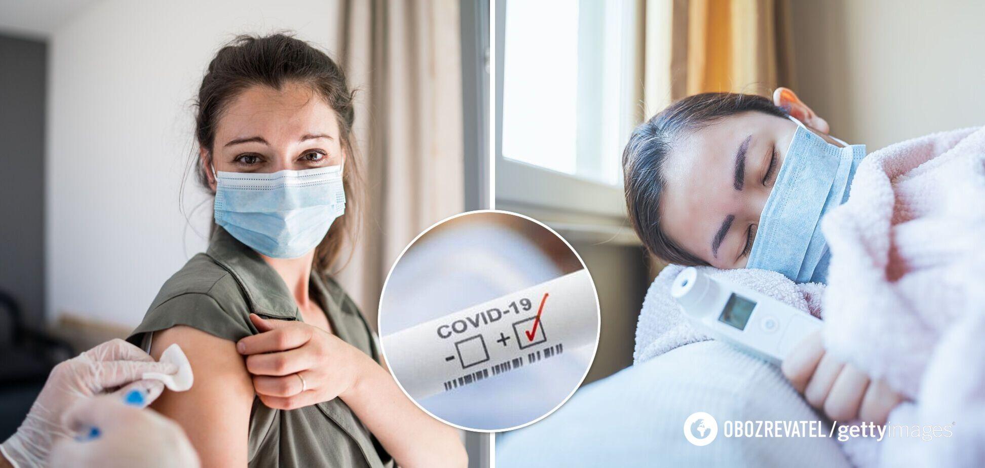 Вчені розповіли, як відрізнити симптоми після щеплення від захворювання COVID-19