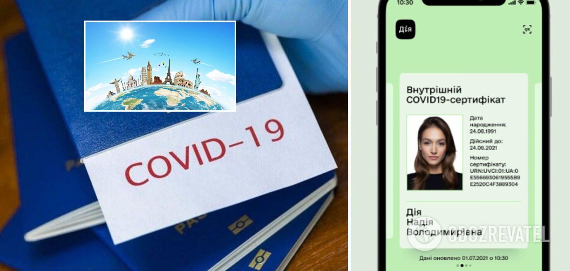 COVID-сертификаты пока что работают в тестовом режиме