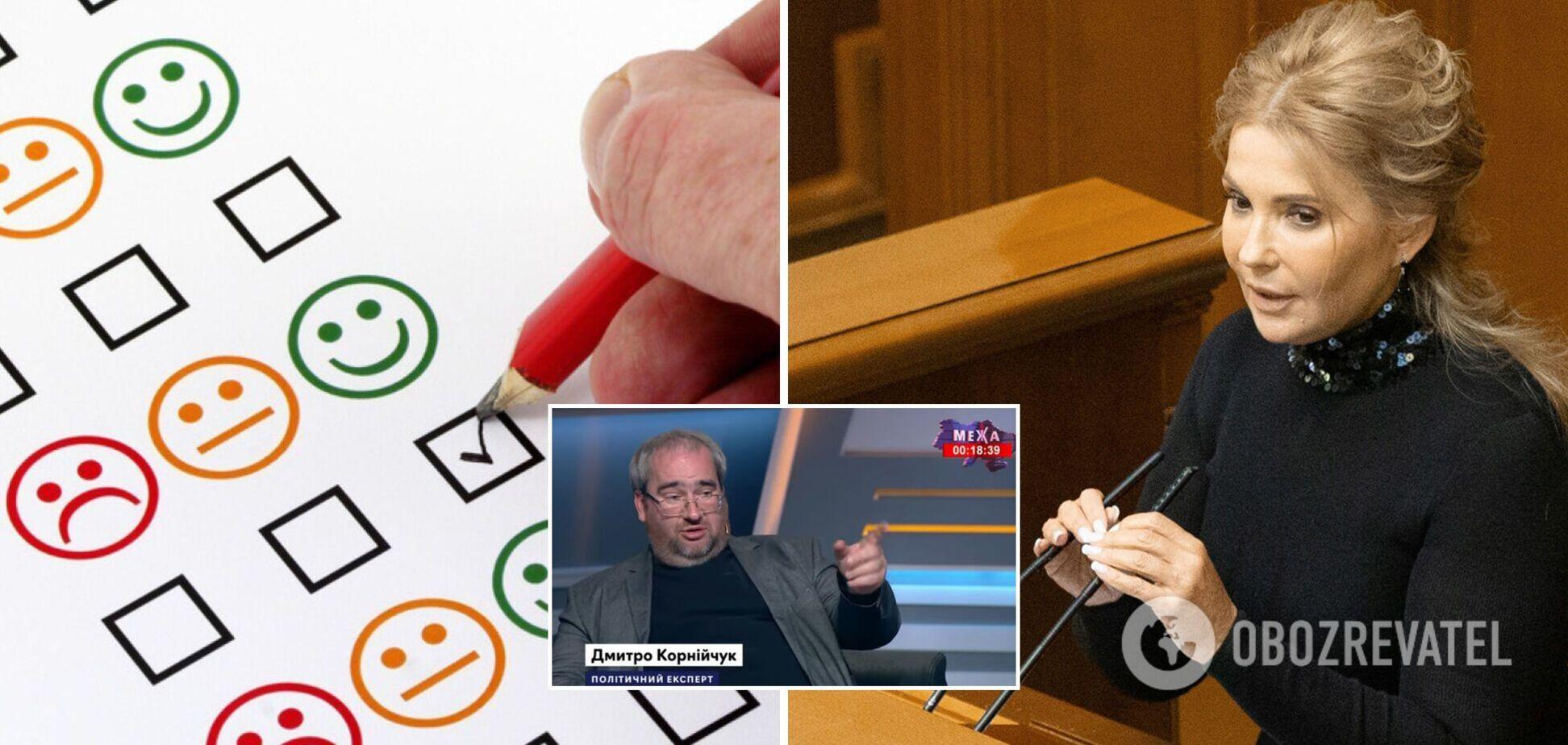 Эксперт пояснил, что повлияло на рост поддержки Тимошенко