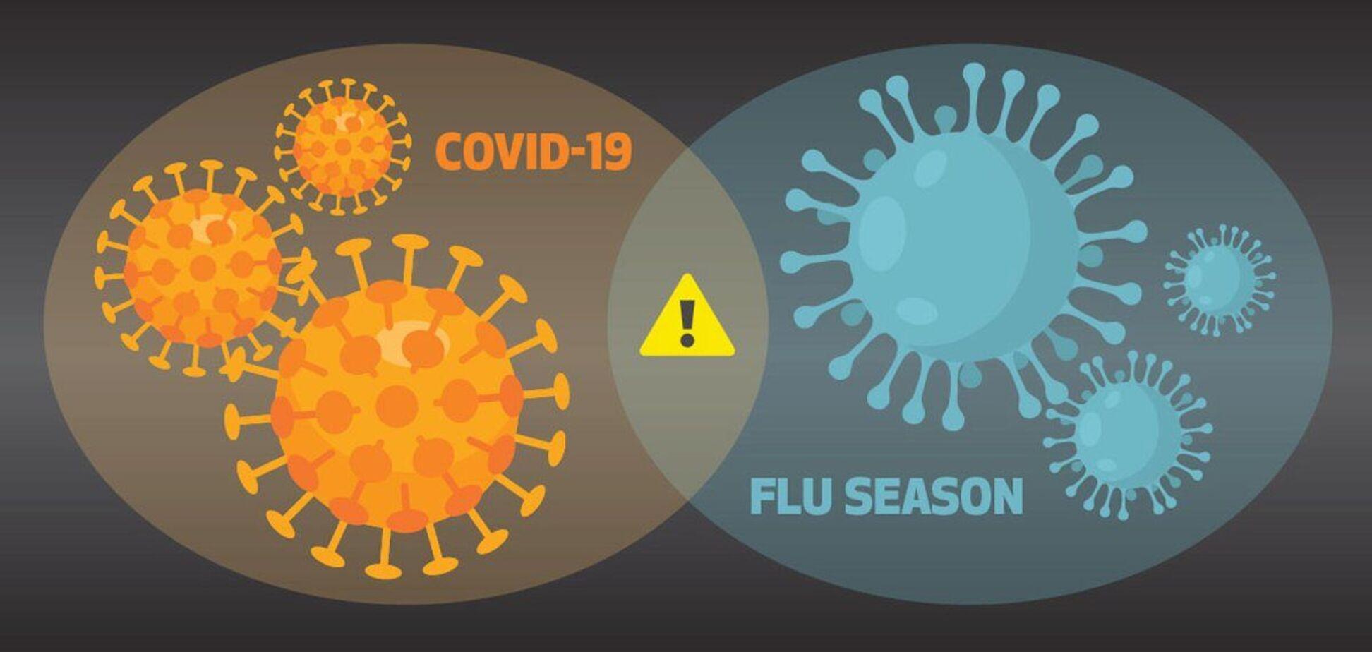 Грип та COVID-19: до чого готуватися цієї осені?