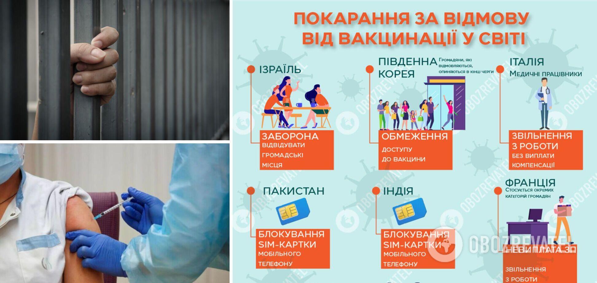 Від звільнення до тюрми: які санкції діють у світі за відмову від вакцинації та що чекає на українців