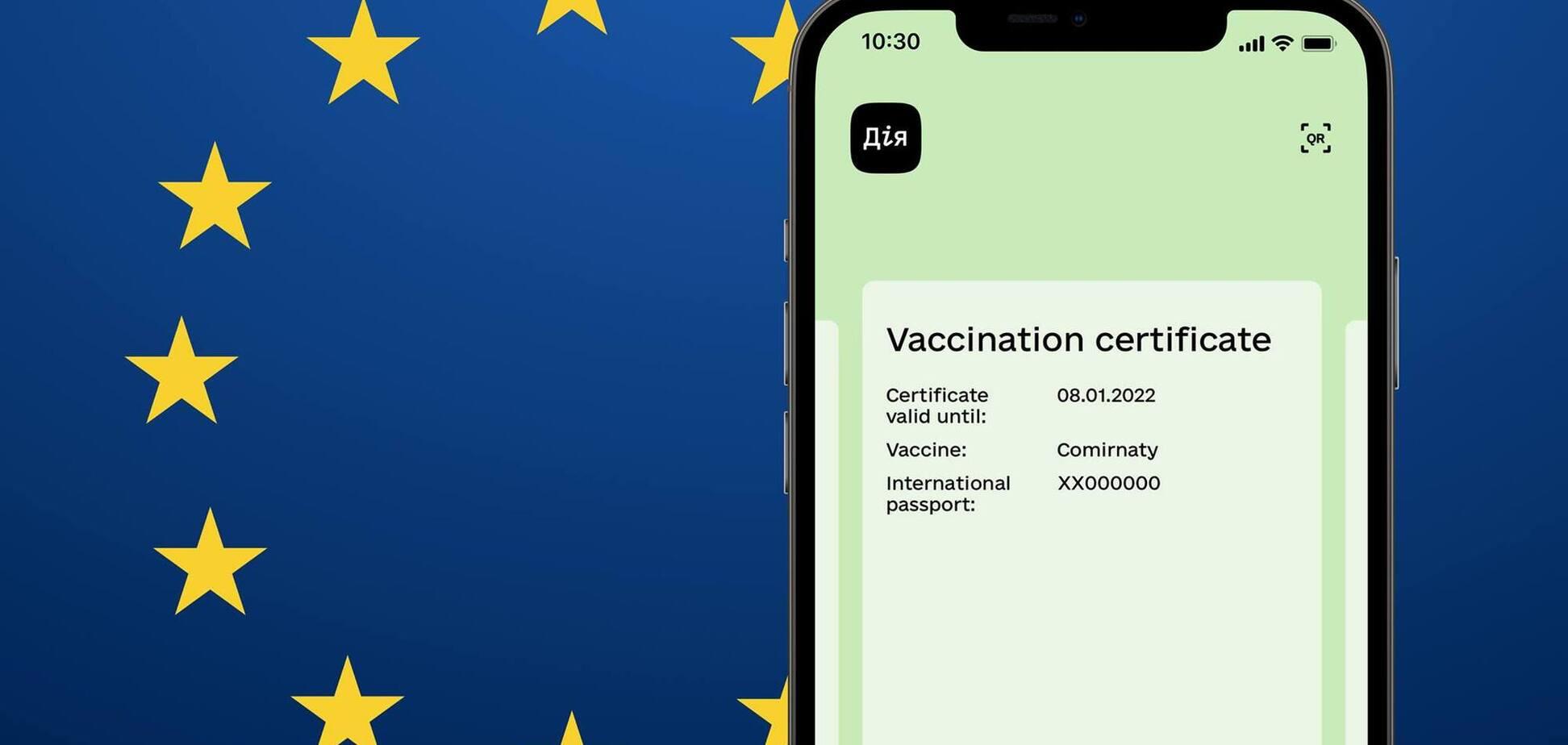 Українські COVID-сертифікати в Дії успішно пройшли оцінювання з боку ЄС: що це означає