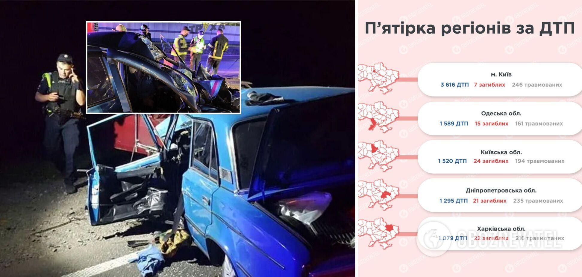 'Війни на дорогах' в Україні тривають