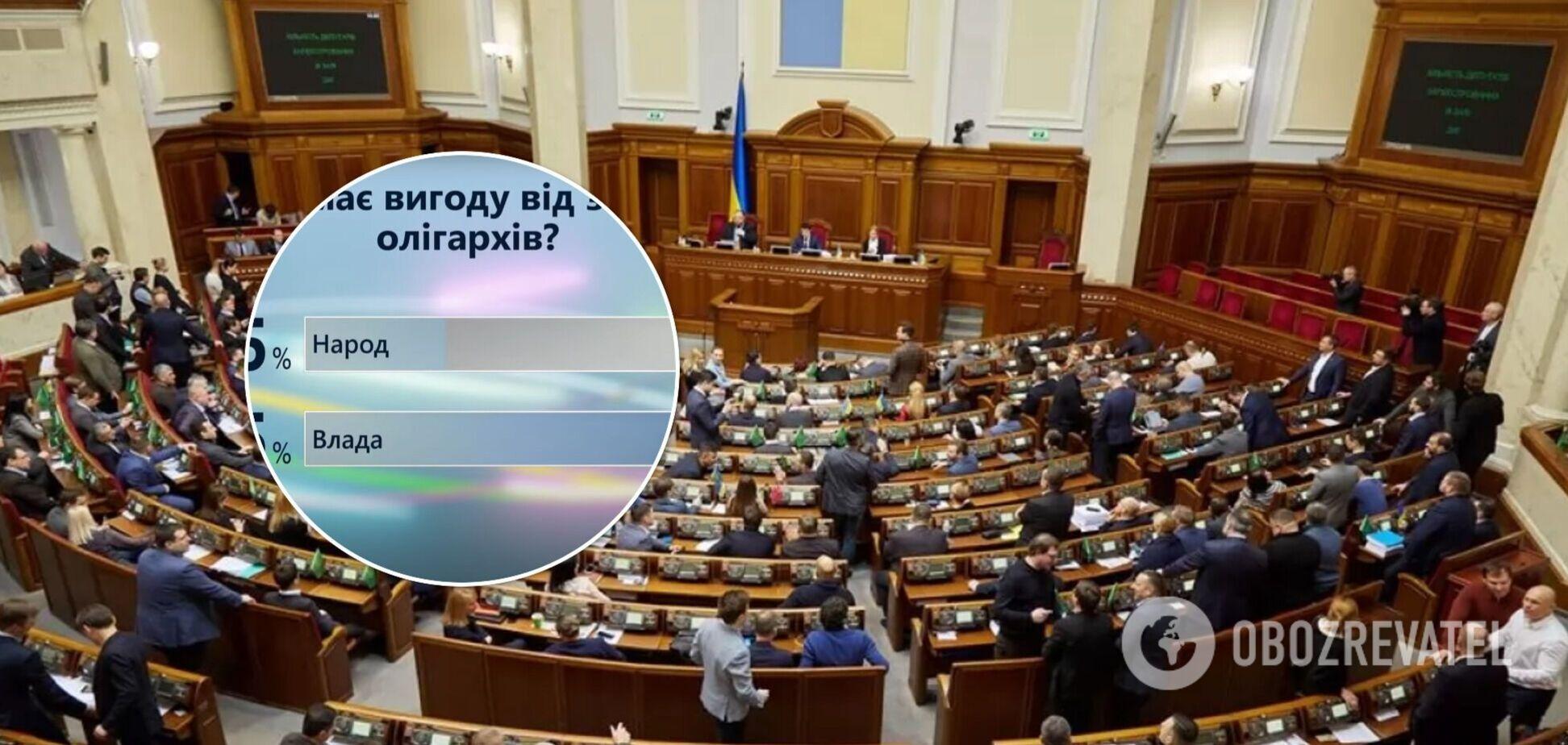 Власти или народу: украинцы высказались, кому больше выгоден законопроект об олигархах