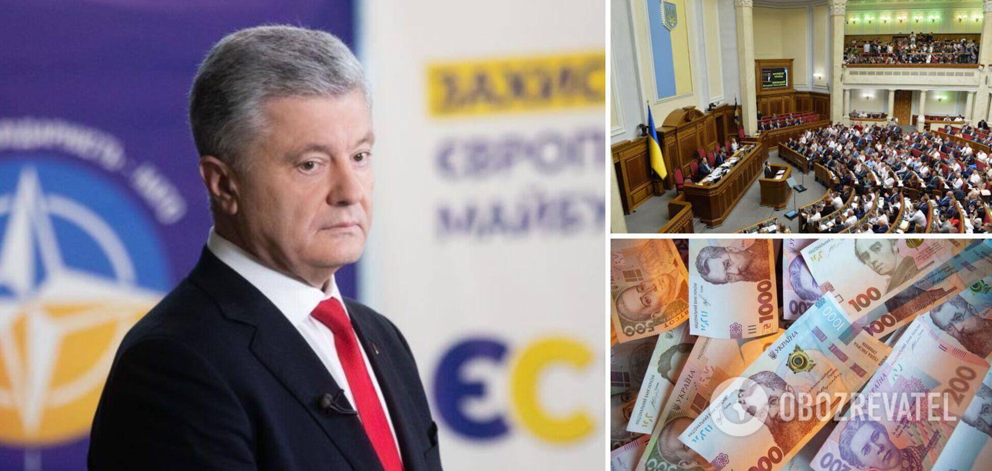 Порошенко назвал пять главных направлений поддержки украинцев