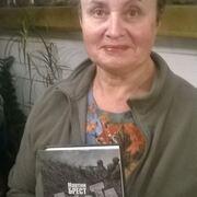 Олена Воронянська