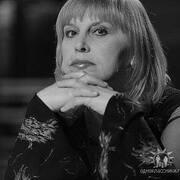Ірина Касьянова